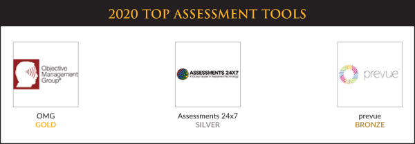 Winners - Top Sales & Marketing Awards - Assessment Tool - 2020